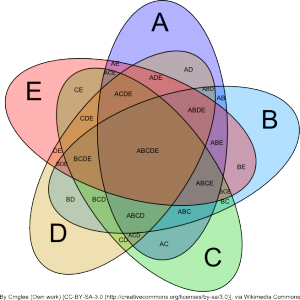 Symmetrical_5-set_Venn_diagram